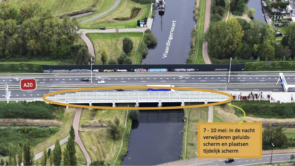 Nieuwe geluidsschermen op het viaduct over de Vaart
