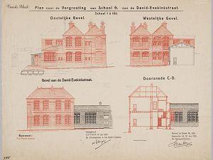 Alle bouwvergunningen tot 2010 voortaan bij Regionaal Archief Zutphen